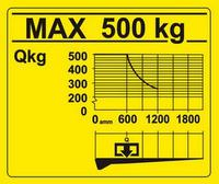 Диаграмма грузоподъемности лифта 500 кг/1200 мм
